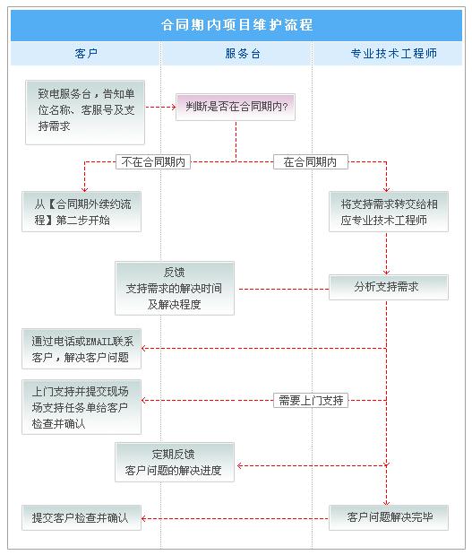 保险经理个人工作总结范文【三篇】